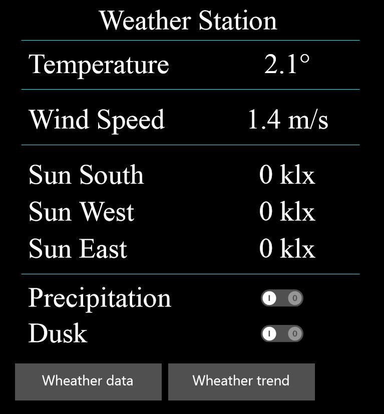 IMG: Weather.jpg