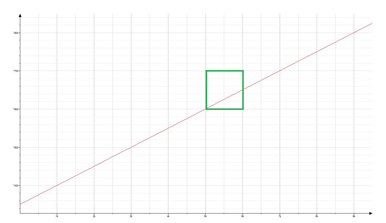 IMG: chart2.png