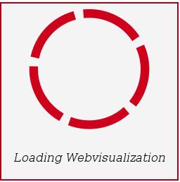 webvisu on localhost? - CODESYS - the IEC 61131-3 automation